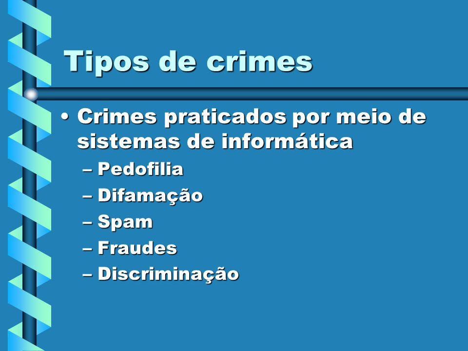 Tipos de crimes Crimes praticados por meio de sistemas de informáticaCrimes praticados por meio de sistemas de informática –Pedofilia –Difamação –Spam