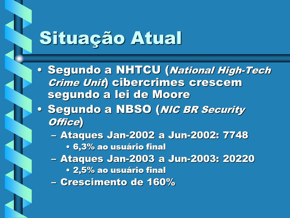 Situação Atual Segundo a NHTCU ( National High-Tech Crime Unit ) cibercrimes crescem segundo a lei de MooreSegundo a NHTCU ( National High-Tech Crime