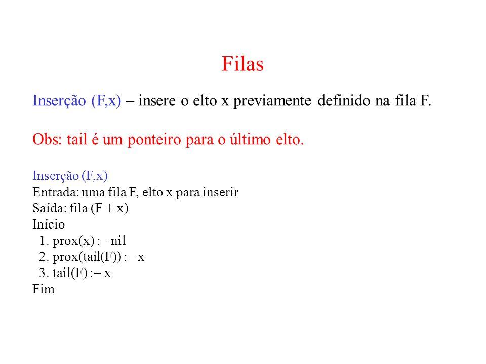 Filas Inserção (F,x) – insere o elto x previamente definido na fila F. Obs: tail é um ponteiro para o último elto. Inserção (F,x) Entrada: uma fila F,