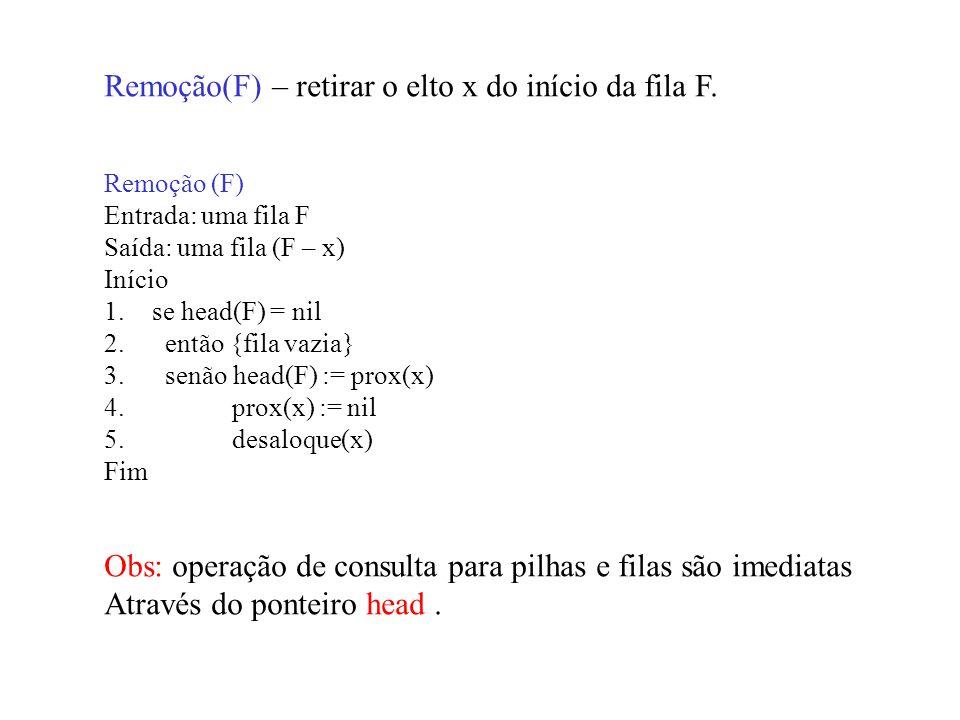 Remoção(F) – retirar o elto x do início da fila F. Remoção (F) Entrada: uma fila F Saída: uma fila (F – x) Início 1.se head(F) = nil 2. então {fila va