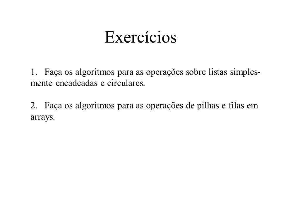 Exercícios 1.Faça os algoritmos para as operações sobre listas simples- mente encadeadas e circulares. 2.Faça os algoritmos para as operações de pilha