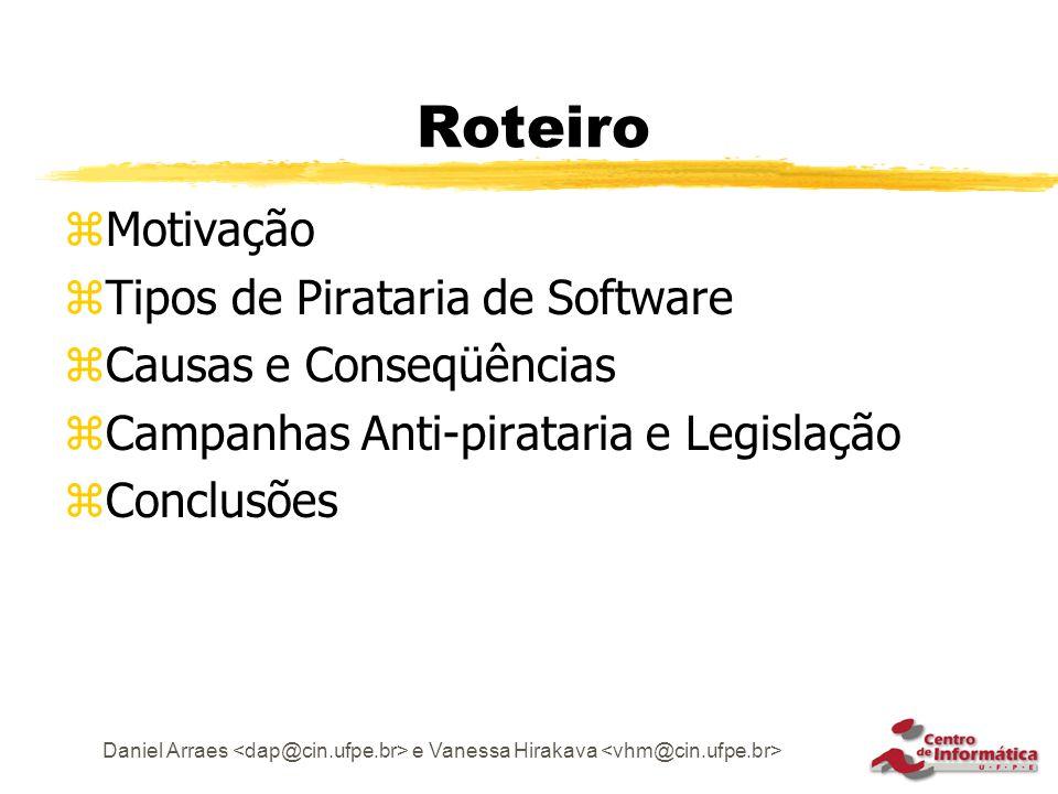 Daniel Arraes e Vanessa Hirakava Roteiro zMotivação zTipos de Pirataria de Software zCausas e Conseqüências zCampanhas Anti-pirataria e Legislação zCo