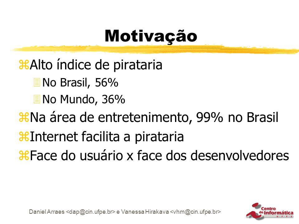 Daniel Arraes e Vanessa Hirakava Motivação zAlto índice de pirataria 3No Brasil, 56% 3No Mundo, 36% zNa área de entretenimento, 99% no Brasil zInterne