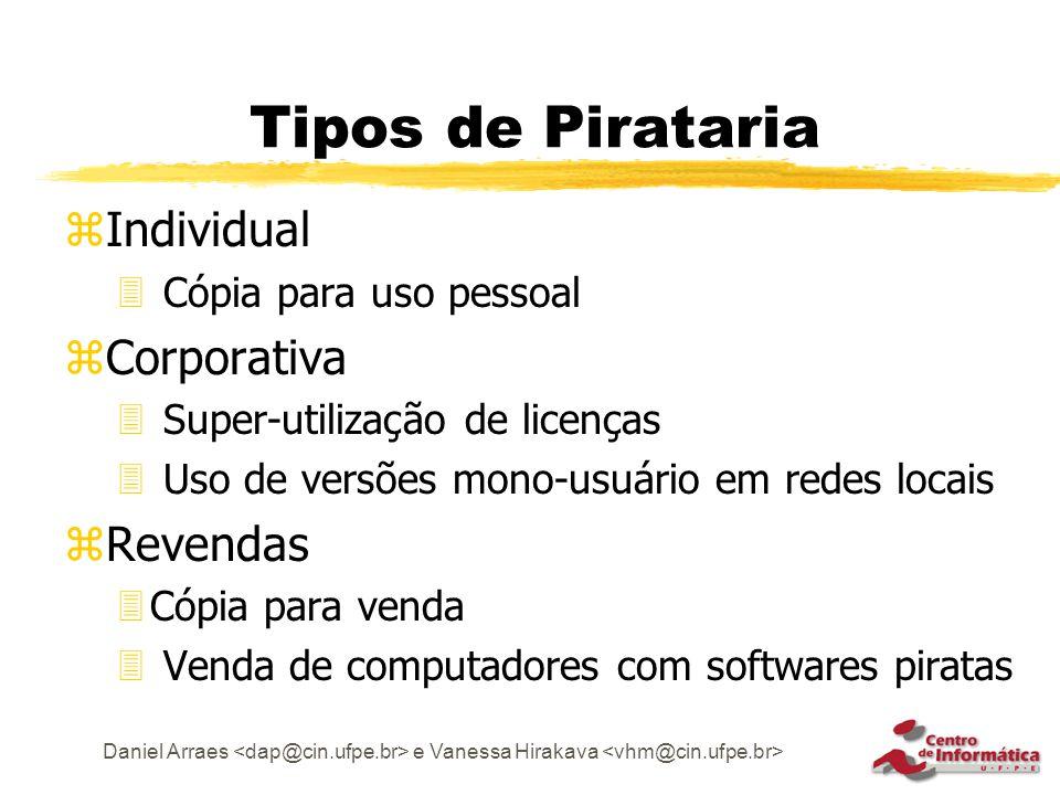 Daniel Arraes e Vanessa Hirakava Tipos de Pirataria zIndividual 3 Cópia para uso pessoal zCorporativa 3 Super-utilização de licenças 3 Uso de versões