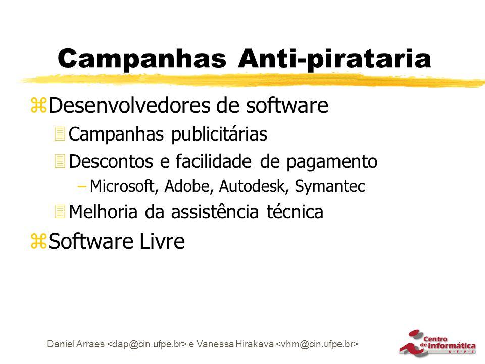 Daniel Arraes e Vanessa Hirakava Campanhas Anti-pirataria zDesenvolvedores de software 3Campanhas publicitárias 3Descontos e facilidade de pagamento –