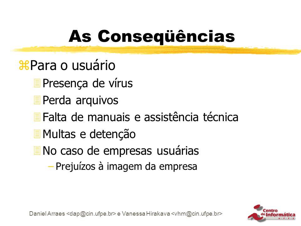 Daniel Arraes e Vanessa Hirakava As Conseqüências zPara o usuário 3Presença de vírus 3Perda arquivos 3Falta de manuais e assistência técnica 3Multas e