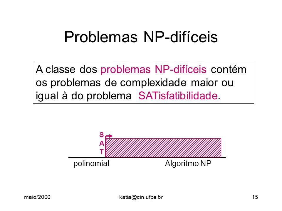 maio/2000katia@cin.ufpe.br15 Problemas NP-difíceis A classe dos problemas NP-difíceis contém os problemas de complexidade maior ou igual à do problema SATisfatibilidade.
