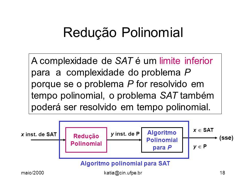 maio/2000katia@cin.ufpe.br18 Redução Polinomial A complexidade de SAT é um limite inferior para a complexidade do problema P porque se o problema P for resolvido em tempo polinomial, o problema SAT também poderá ser resolvido em tempo polinomial.