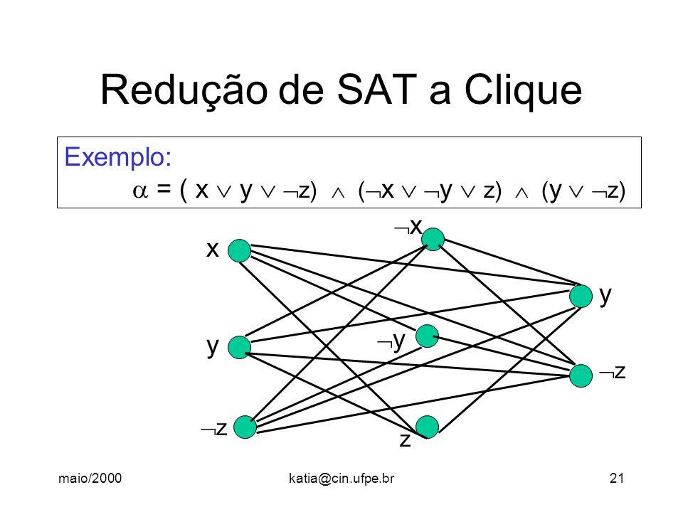 maio/2000katia@cin.ufpe.br21 Redução de SAT a Clique Exemplo:  = ( x  y   z)  (  x   y  z)  ( y   z) x y y zz zz z yy xx