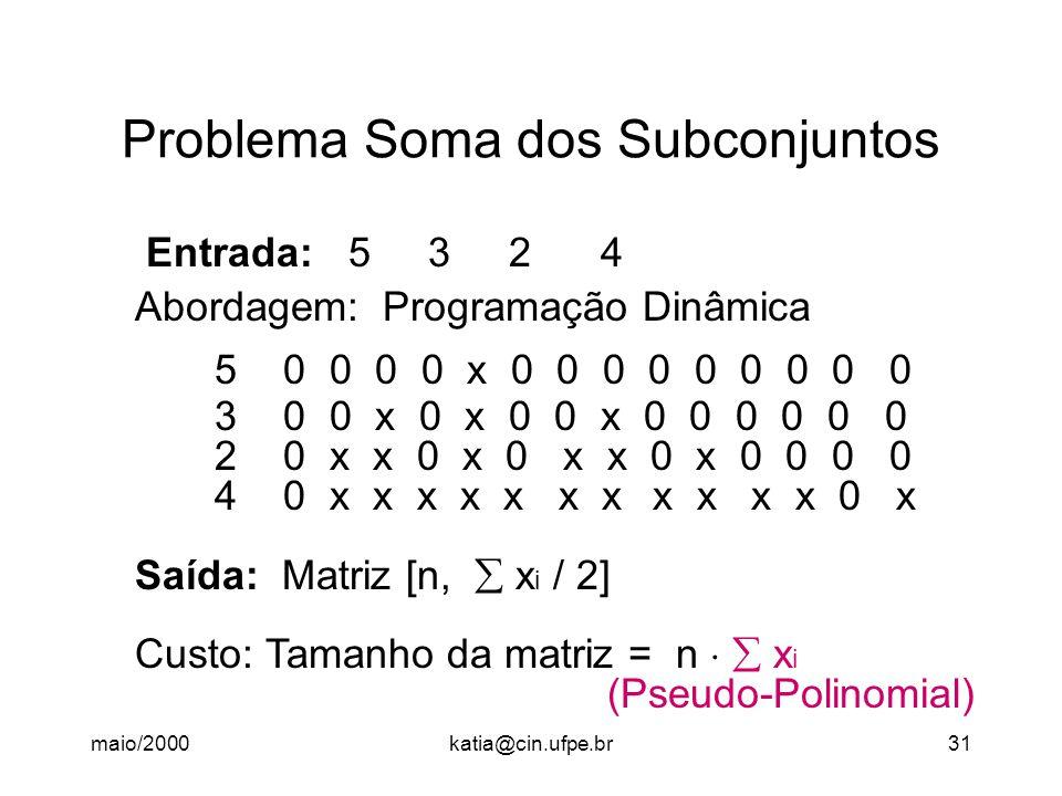 maio/2000katia@cin.ufpe.br31 Problema Soma dos Subconjuntos Entrada: 5 3 2 4 Abordagem: Programação Dinâmica 5 0 0 0 0 x 0 0 0 0 0 0 0 0 0 3 0 0 x 0 x 0 0 x 0 0 0 0 0 0 2 0 x x 0 x 0 x x 0 x 0 0 0 0 4 0 x x x x x x x x x x x 0 x Saída: Matriz [n,  x i / 2] Custo: Tamanho da matriz = n   x i (Pseudo-Polinomial)