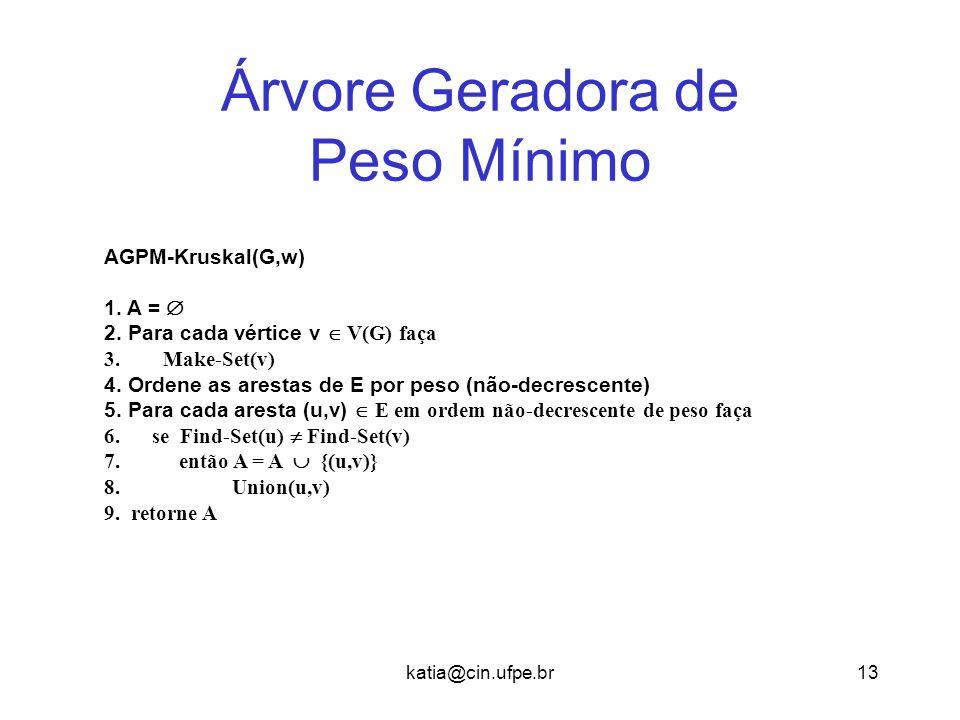 katia@cin.ufpe.br13 Árvore Geradora de Peso Mínimo AGPM-Kruskal(G,w) 1.