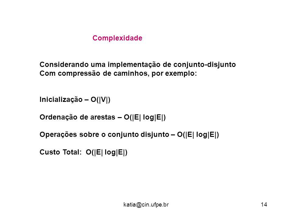 katia@cin.ufpe.br14 Complexidade Considerando uma implementação de conjunto-disjunto Com compressão de caminhos, por exemplo: Inicialização – O(|V|) Ordenação de arestas – O(|E| log|E|) Operações sobre o conjunto disjunto – O(|E| log|E|) Custo Total: O(|E| log|E|)