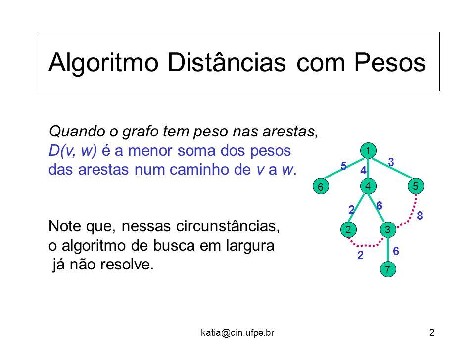 2 Algoritmo Distâncias com Pesos Quando o grafo tem peso nas arestas, D(v, w) é a menor soma dos pesos das arestas num caminho de v a w.
