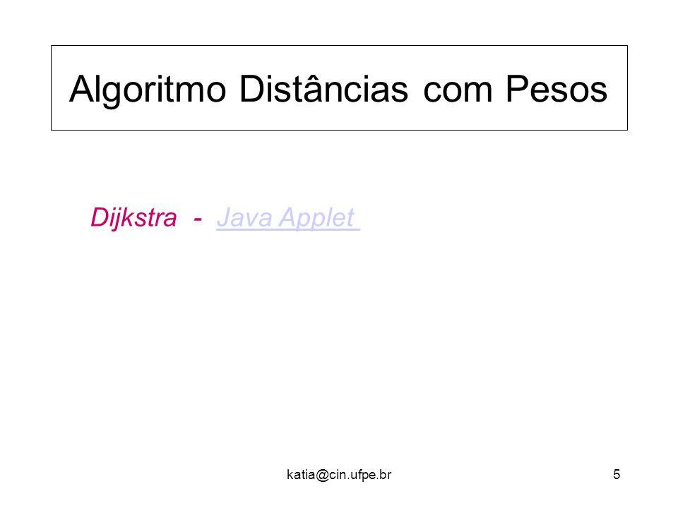 katia@cin.ufpe.br5 Algoritmo Distâncias com Pesos Dijkstra - Java AppletJava Applet