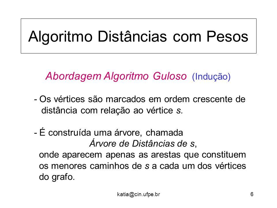katia@cin.ufpe.br6 Algoritmo Distâncias com Pesos Abordagem Algoritmo Guloso (Indução) - Os vértices são marcados em ordem crescente de distância com relação ao vértice s.