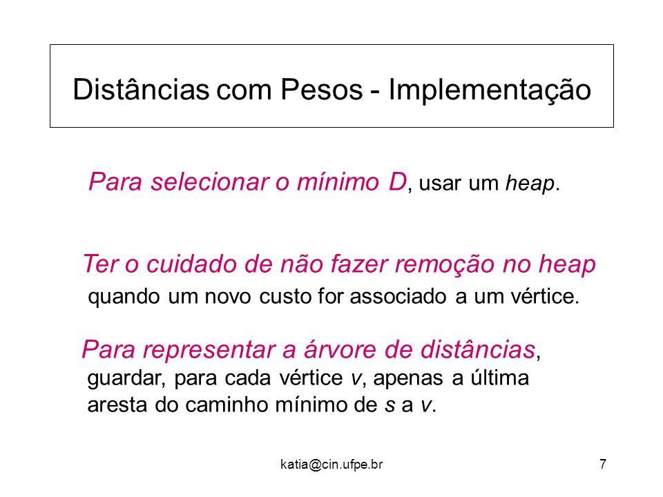 katia@cin.ufpe.br7 Distâncias com Pesos - Implementação Para selecionar o mínimo D, usar um heap.