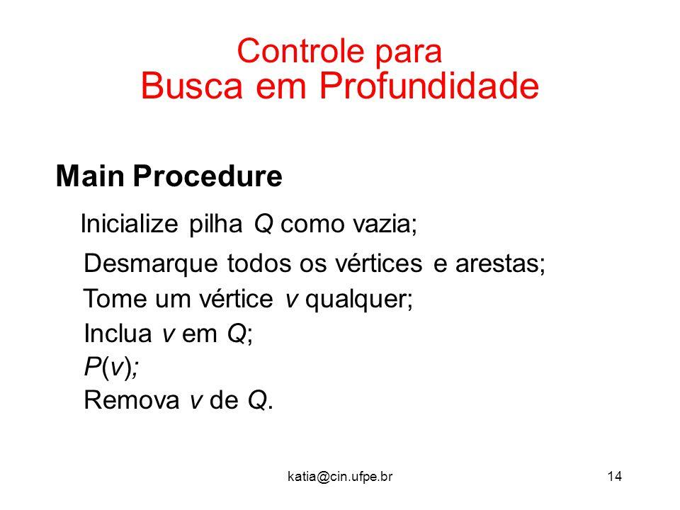 katia@cin.ufpe.br14 Controle para Busca em Profundidade Main Procedure Inicialize pilha Q como vazia; Desmarque todos os vértices e arestas; Tome um v