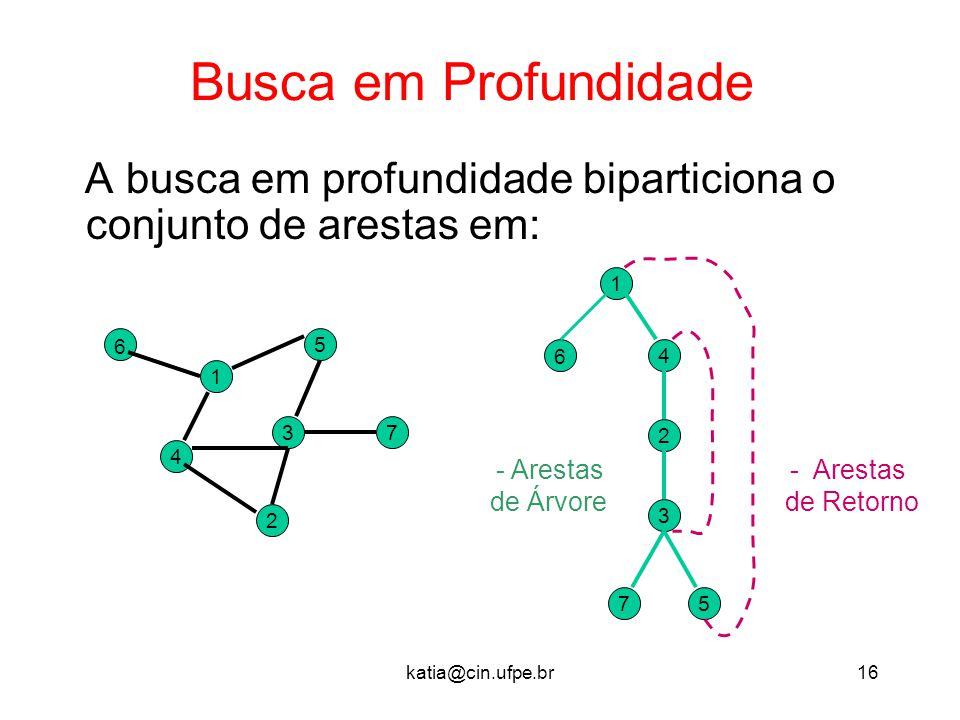 katia@cin.ufpe.br16 Busca em Profundidade A busca em profundidade biparticiona o conjunto de arestas em: 37 2 5 1 4 6 - Arestas de Árvore - Arestas de