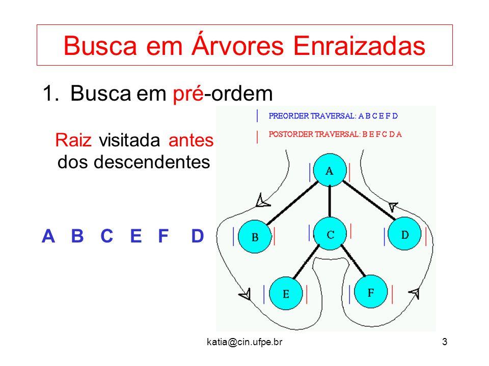 katia@cin.ufpe.br3 Busca em Árvores Enraizadas 1.Busca em pré-ordem Raiz visitada antes dos descendentes A B C E F D