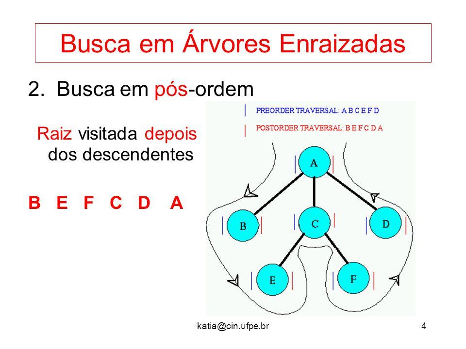 katia@cin.ufpe.br4 Busca em Árvores Enraizadas 2. Busca em pós-ordem Raiz visitada depois dos descendentes B E F C D A