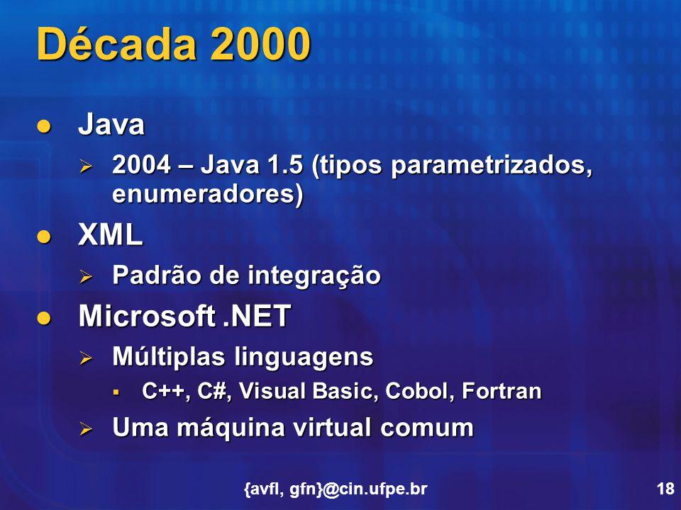 {avfl, gfn}@cin.ufpe.br18 Década 2000 Java Java  2004 – Java 1.5 (tipos parametrizados, enumeradores) XML XML  Padrão de integração Microsoft.NET Mi