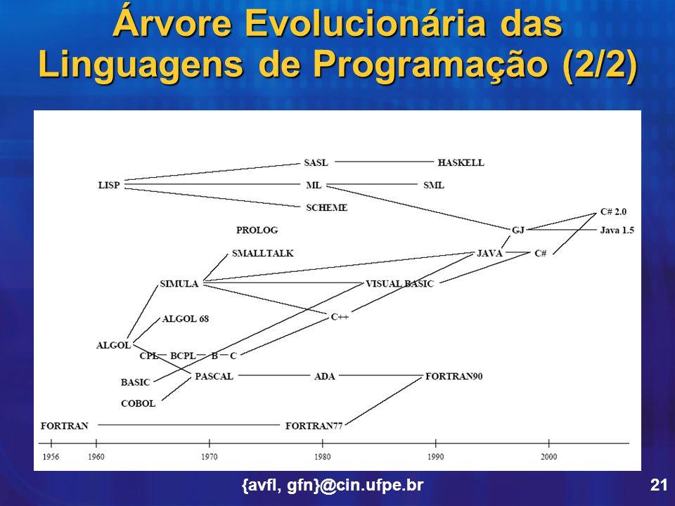 {avfl, gfn}@cin.ufpe.br21 Árvore Evolucionária das Linguagens de Programação (2/2)