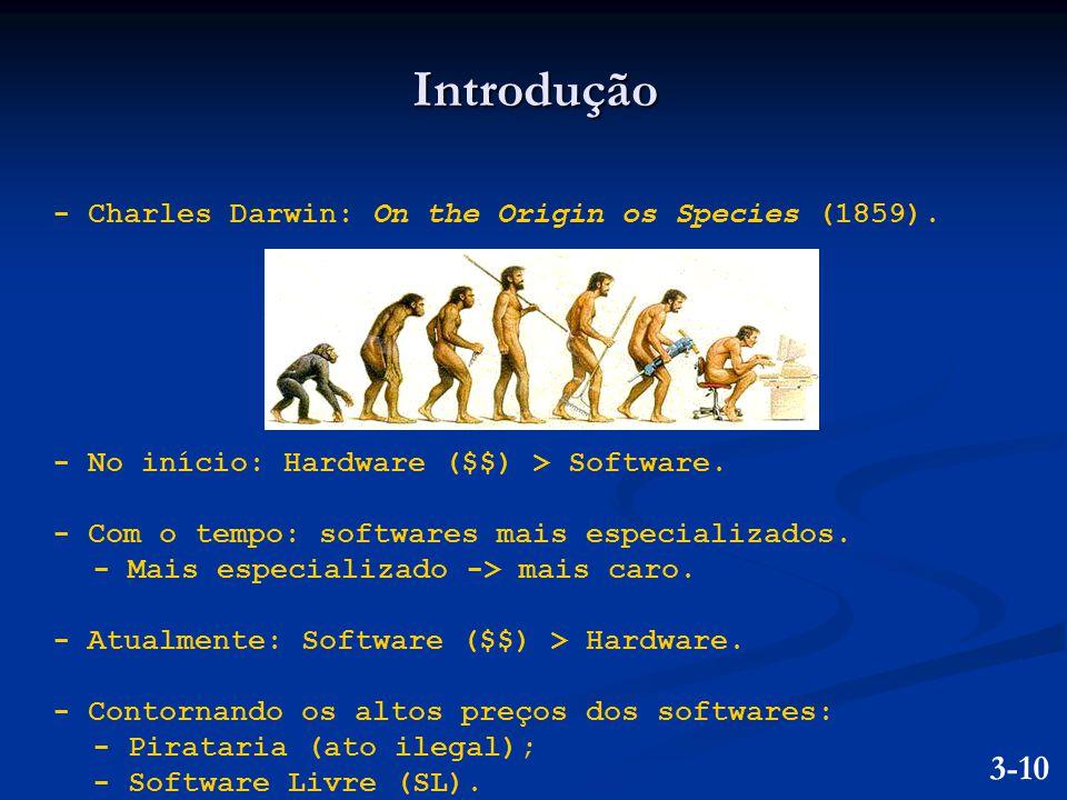 - Charles Darwin: On the Origin os Species (1859). - No início: Hardware ($$) > Software. - Com o tempo: softwares mais especializados. - Mais especia