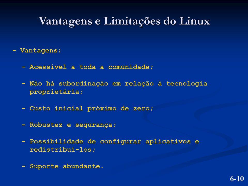 Vantagens e Limitações do Linux - Desvantagens: - A interface das aplicações nem sempre amigável.