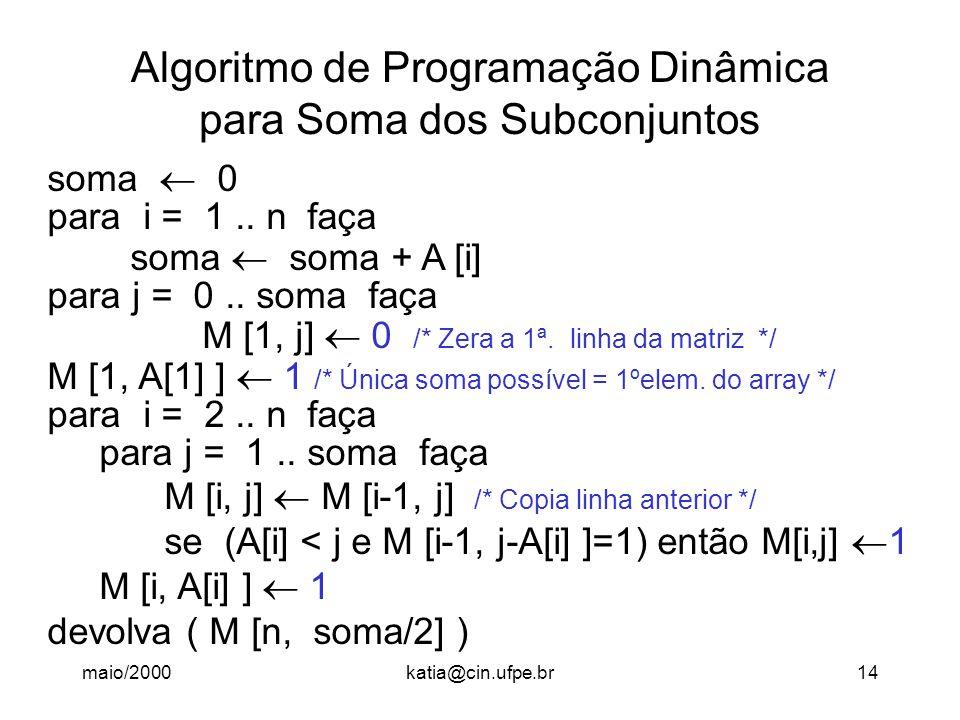 maio/2000katia@cin.ufpe.br14 Algoritmo de Programação Dinâmica para Soma dos Subconjuntos soma  0 para i = 1.. n faça soma  soma + A [i] para j = 0.