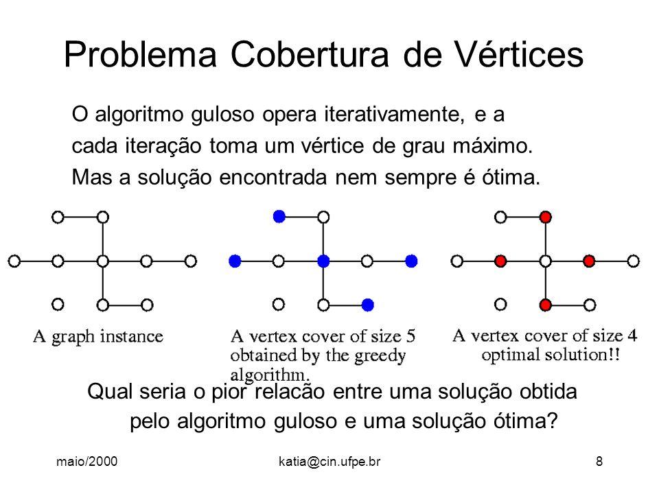 maio/2000katia@cin.ufpe.br8 Problema Cobertura de Vértices O algoritmo guloso opera iterativamente, e a cada iteração toma um vértice de grau máximo.
