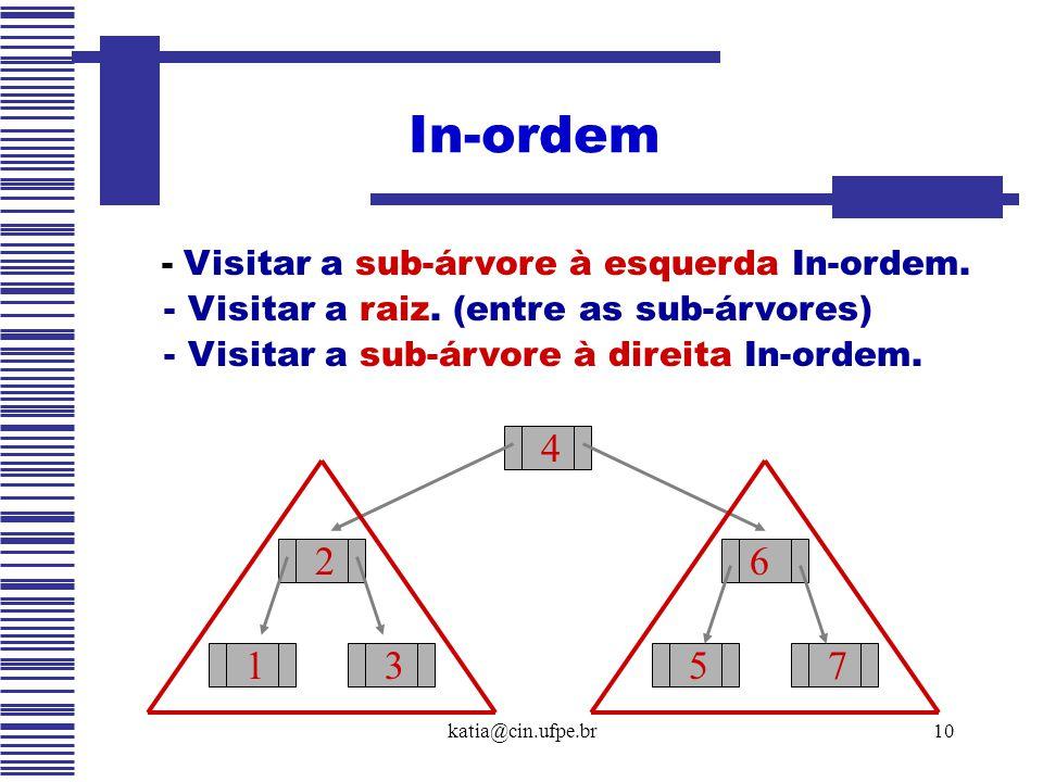 katia@cin.ufpe.br10 In-ordem 4 2 13 6 57 - Visitar a sub-árvore à esquerda In-ordem. - Visitar a raiz. (entre as sub-árvores) - Visitar a sub-árvore à