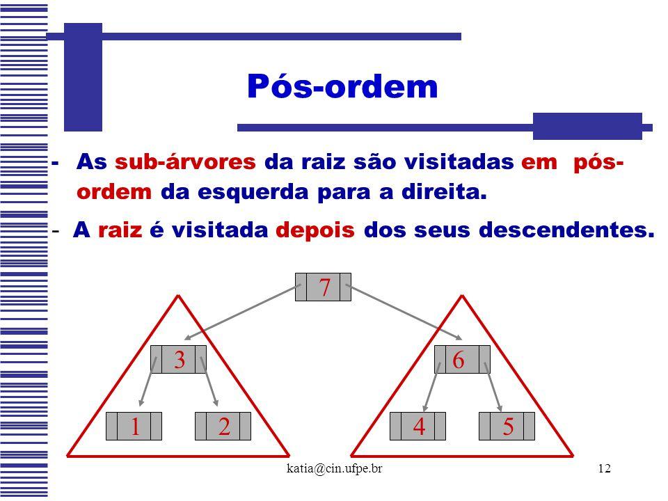 katia@cin.ufpe.br12 -As sub-árvores da raiz são visitadas em pós- ordem da esquerda para a direita. - A raiz é visitada depois dos seus descendentes.