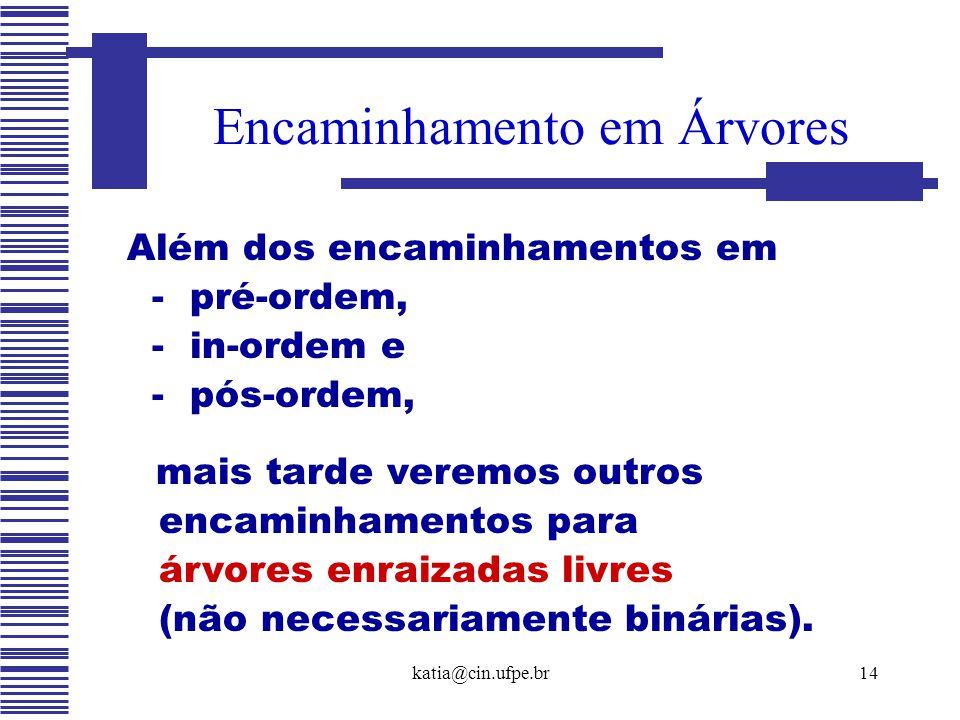 katia@cin.ufpe.br14 Além dos encaminhamentos em - pré-ordem, - in-ordem e - pós-ordem, Encaminhamento em Árvores mais tarde veremos outros encaminhame