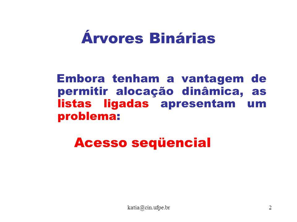 2 Árvores Binárias Embora tenham a vantagem de permitir alocação dinâmica, as listas ligadas apresentam um problema: Acesso seqüencial