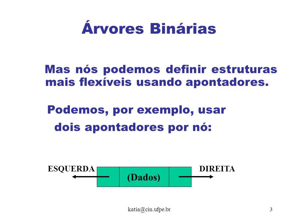 katia@cin.ufpe.br3 Árvores Binárias Podemos, por exemplo, usar dois apontadores por nó: Mas nós podemos definir estruturas mais flexíveis usando apont
