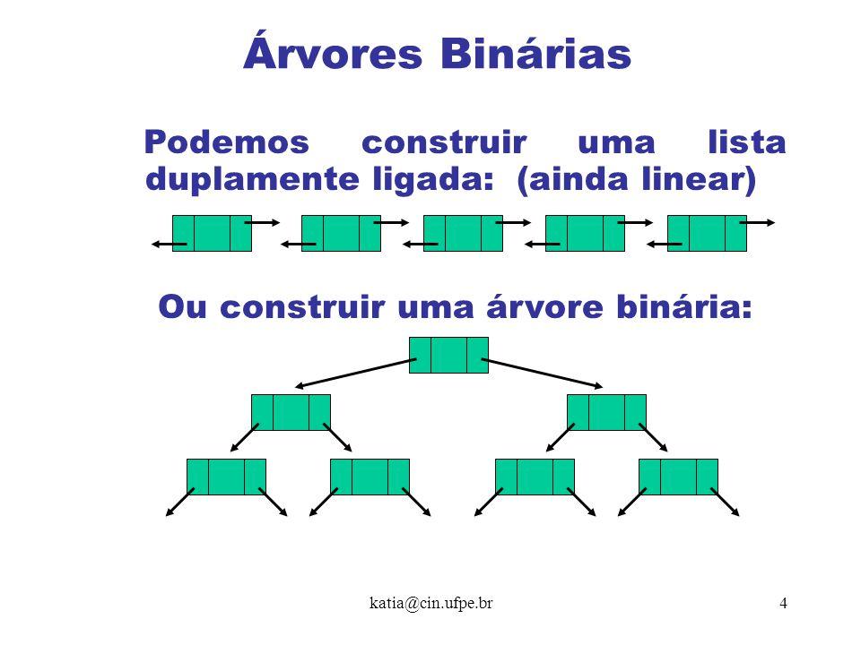katia@cin.ufpe.br15 Pense numa árvore que representa uma expressão aritmética: Efeito dos Encaminhamentos / - b2*c *  *2 a 4a
