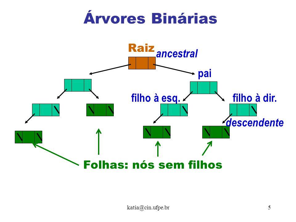 katia@cin.ufpe.br5 Árvores Binárias Folhas: nós sem filhos Raiz pai filho à dir.filho à esq. ancestral descendente