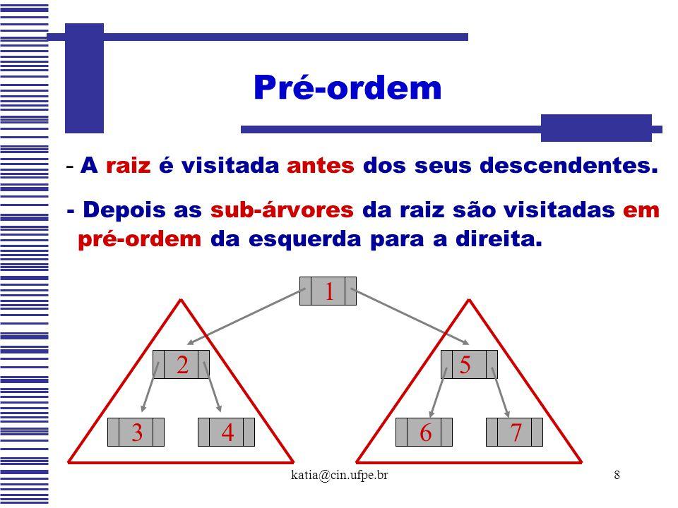 katia@cin.ufpe.br8 - A raiz é visitada antes dos seus descendentes. - Depois as sub-árvores da raiz são visitadas em pré-ordem da esquerda para a dire