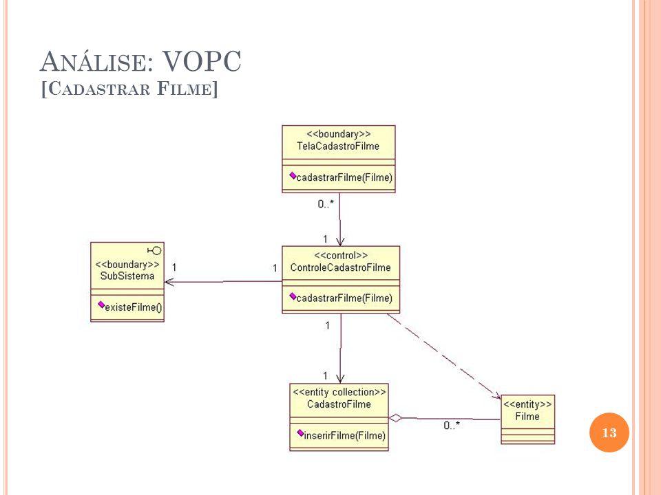 A NÁLISE : VOPC [C ADASTRAR F ILME ] 13