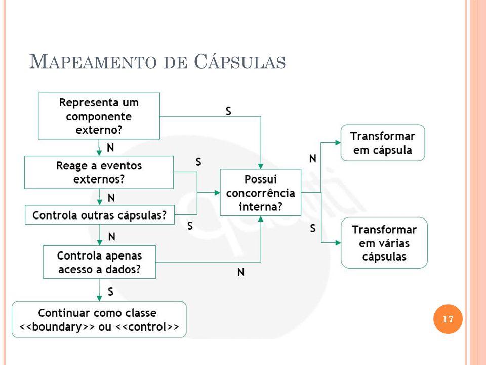 M APEAMENTO DE C ÁPSULAS 17