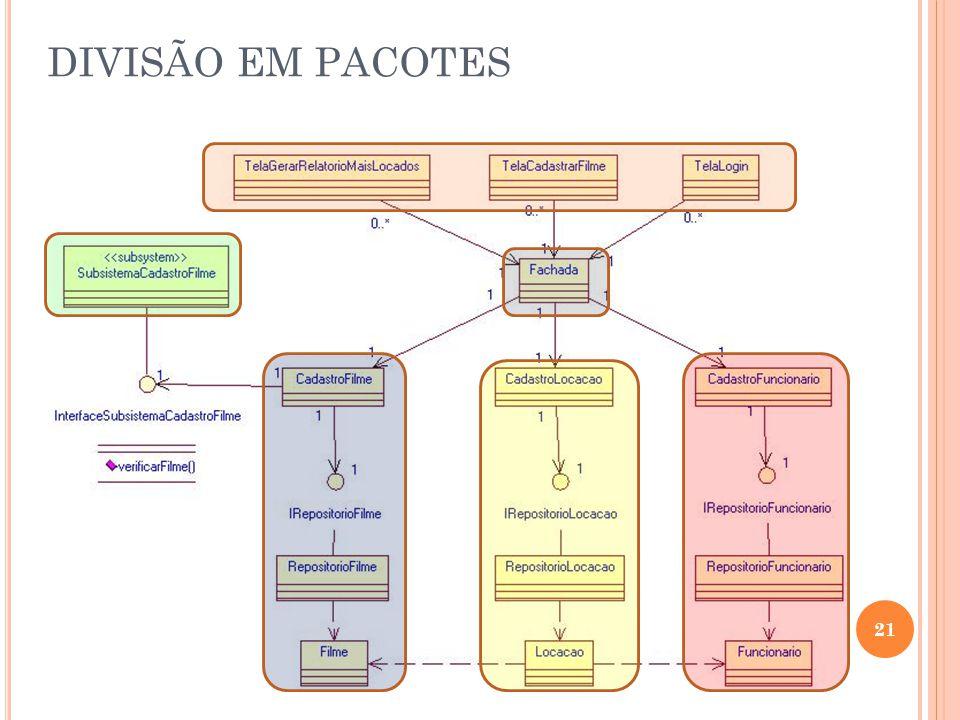 DIVISÃO EM PACOTES 21