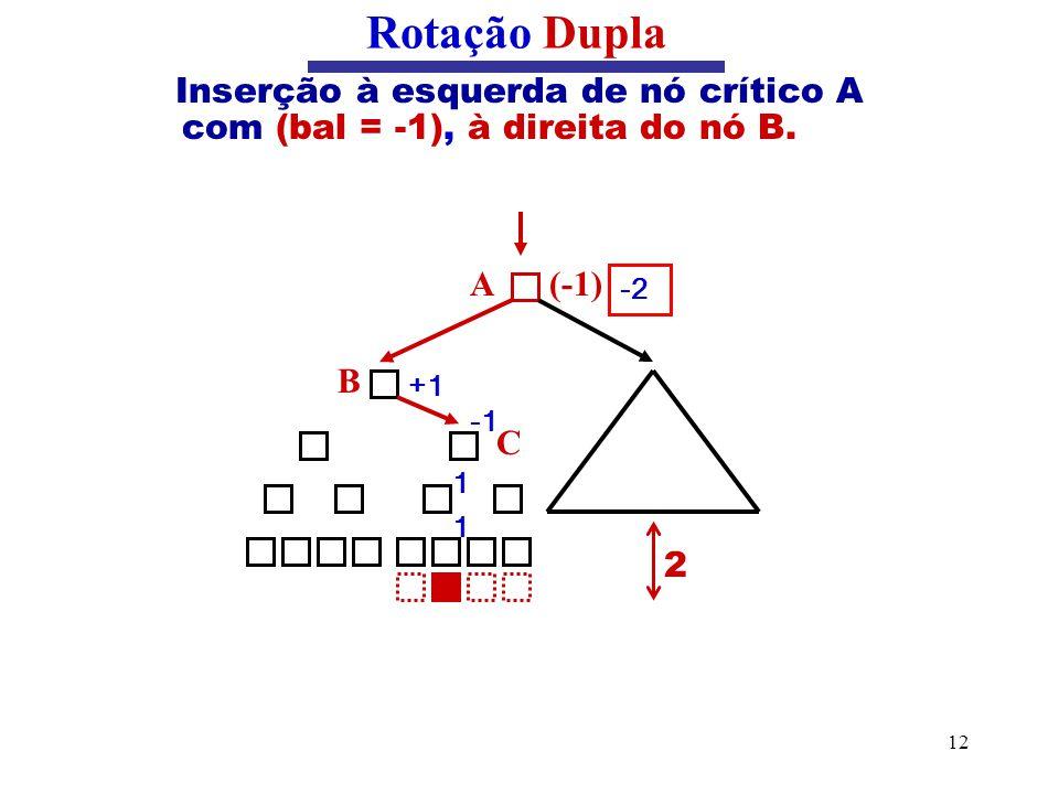 12 Inserção à esquerda de nó crítico A com (bal = -1), à direita do nó B. Rotação Dupla B C (-1)A 2 1 1 +1 -2