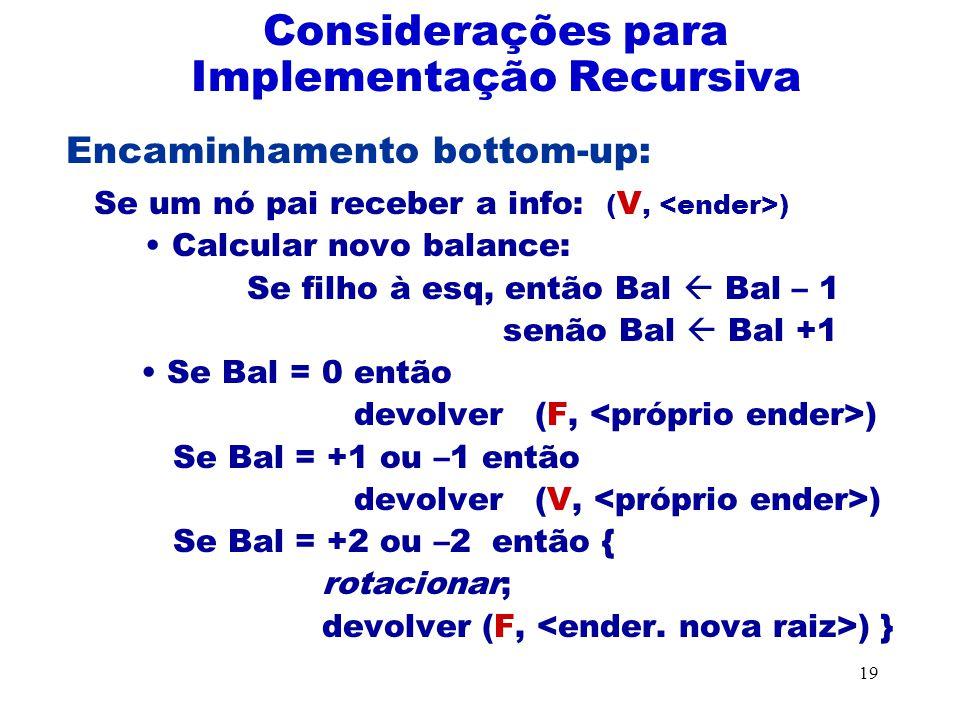 19 Encaminhamento bottom-up: Se um nó pai receber a info: ( V, ) Calcular novo balance: Se filho à esq, então Bal  Bal – 1 senão Bal  Bal +1 Se Bal