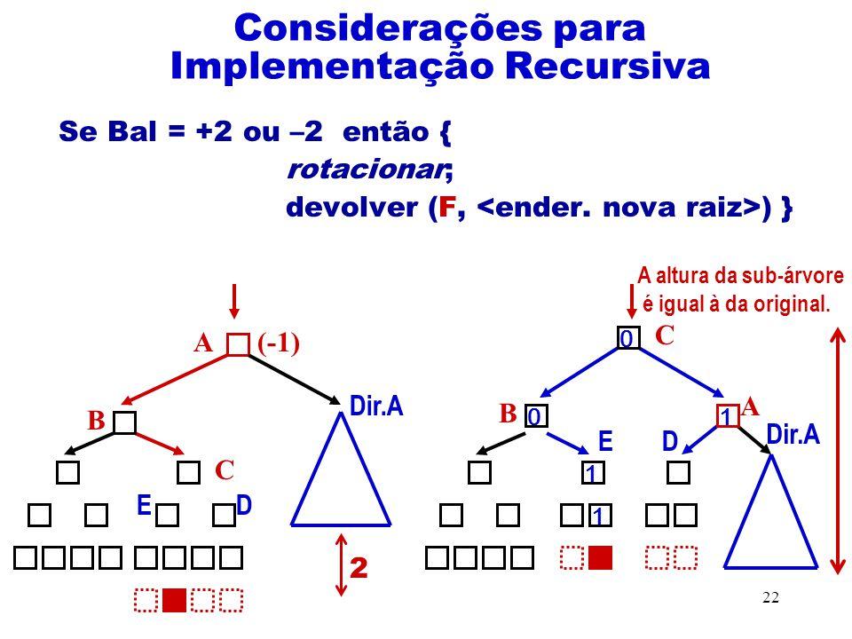 22 Se Bal = +2 ou –2 então { rotacionar; devolver (F, ) } Considerações para Implementação Recursiva C 2 B E (-1)A D Dir.A ED B A C 1 1 01 0 A altura