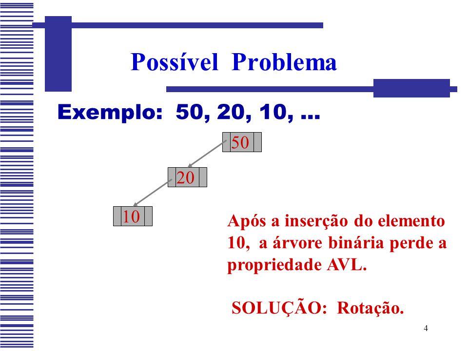 4 Exemplo: 50, 20, 10,... 50 20 Após a inserção do elemento 10, a árvore binária perde a propriedade AVL. SOLUÇÃO: Rotação. 10 Possível Problema
