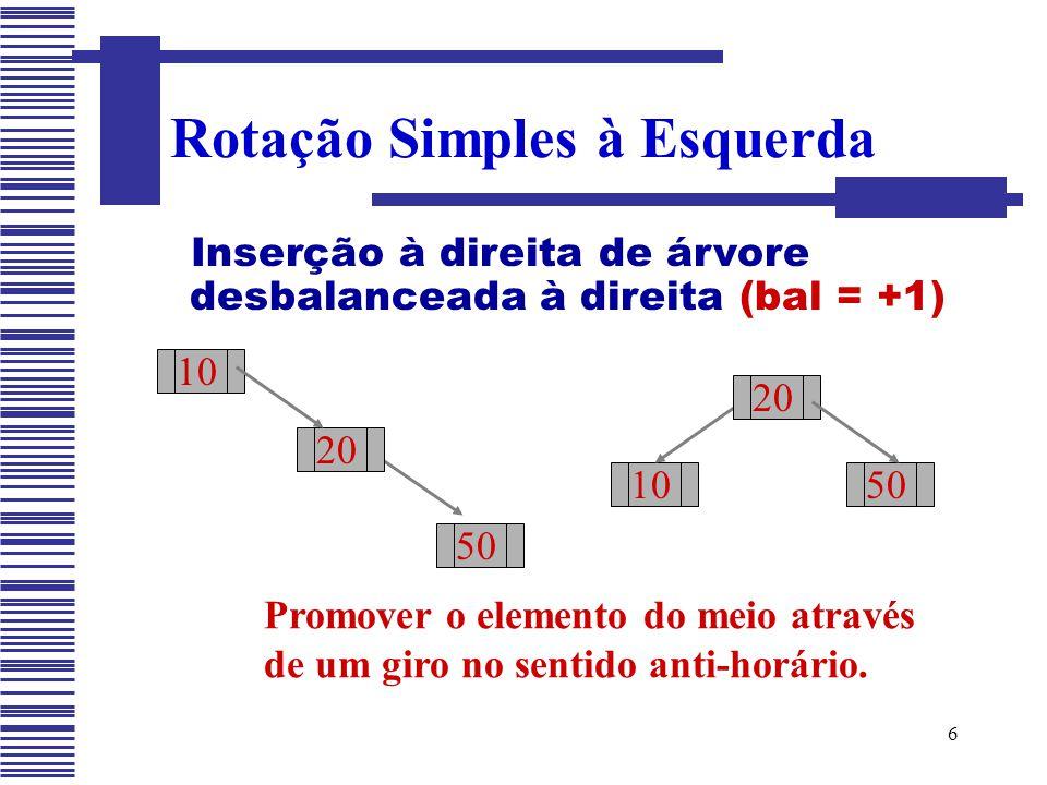 6 Rotação Simples à Esquerda Inserção à direita de árvore desbalanceada à direita (bal = +1) Promover o elemento do meio através de um giro no sentido