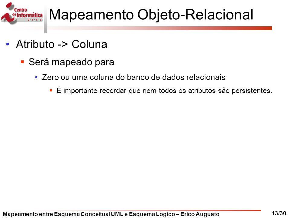 Mapeamento entre Esquema Conceitual UML e Esquema Lógico – Erico Augusto 13/30 Mapeamento Objeto-Relacional Atributo -> Coluna  Será mapeado para Zer