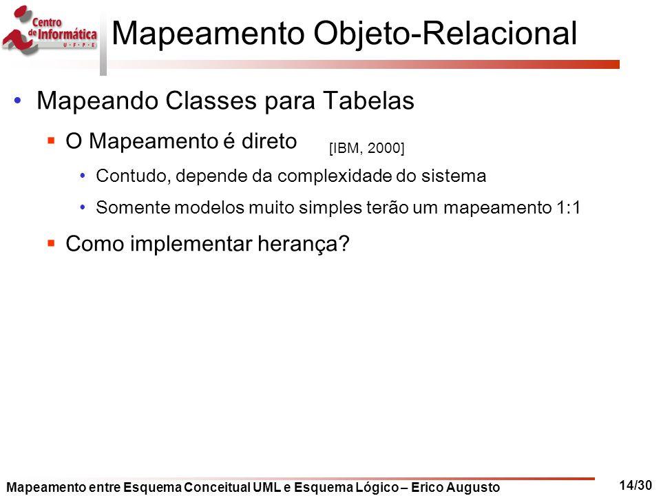 Mapeamento entre Esquema Conceitual UML e Esquema Lógico – Erico Augusto 14/30 Mapeamento Objeto-Relacional Mapeando Classes para Tabelas  O Mapeamen