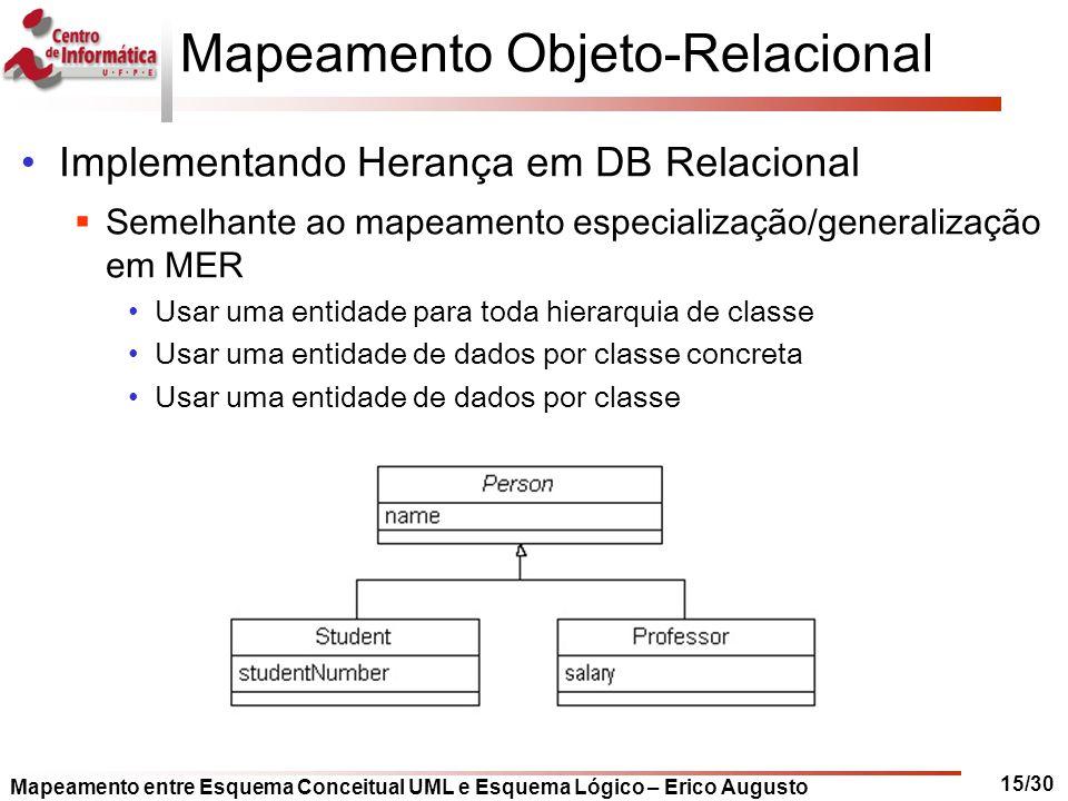 Mapeamento entre Esquema Conceitual UML e Esquema Lógico – Erico Augusto 15/30 Mapeamento Objeto-Relacional Implementando Herança em DB Relacional  S
