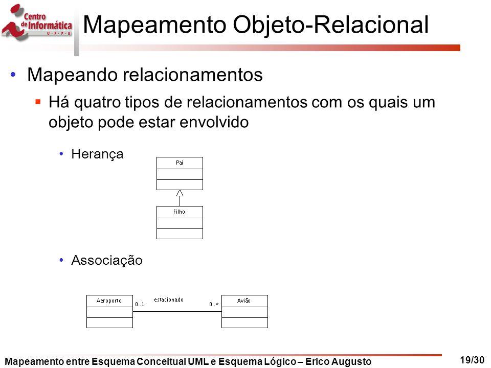 Mapeamento entre Esquema Conceitual UML e Esquema Lógico – Erico Augusto 19/30 Mapeamento Objeto-Relacional Mapeando relacionamentos  Há quatro tipos